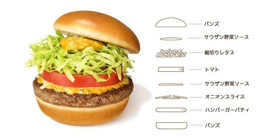 Hamburgers_img_2
